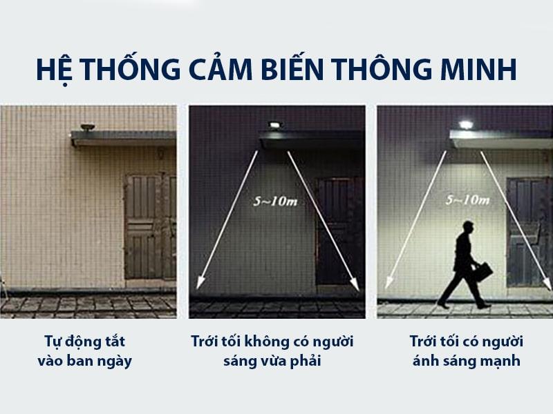 che do cam bien thong minh cua den pha nang luong mat troi 45w
