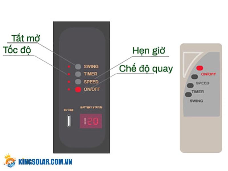 điều khiển quạt năng lượng mặt trời JDS88