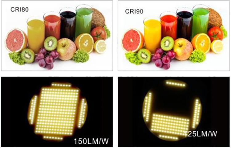Mối liên hệ giữa chỉ số hoàn màu cri và hiệu suất phát quang