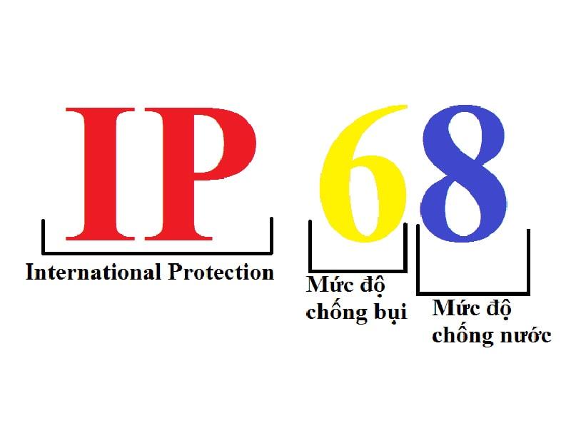 hai chữ số trong chỉ số IP