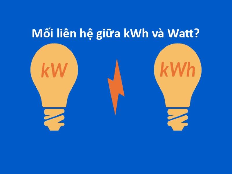 mối liên hệ giữa kWh và Watt