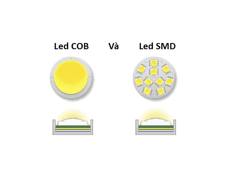 so sánh 2 loại chip led SMD và COB