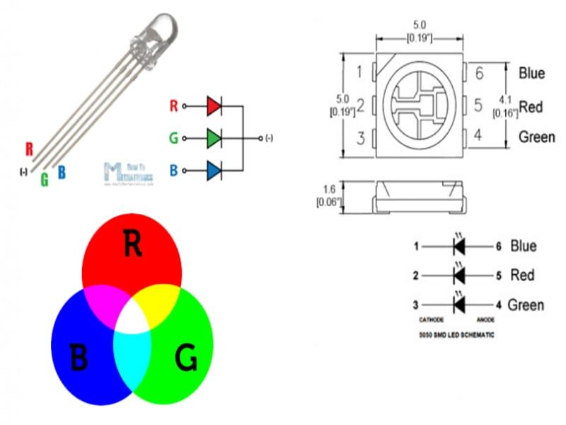2 phương pháp đổi màu của đèn led