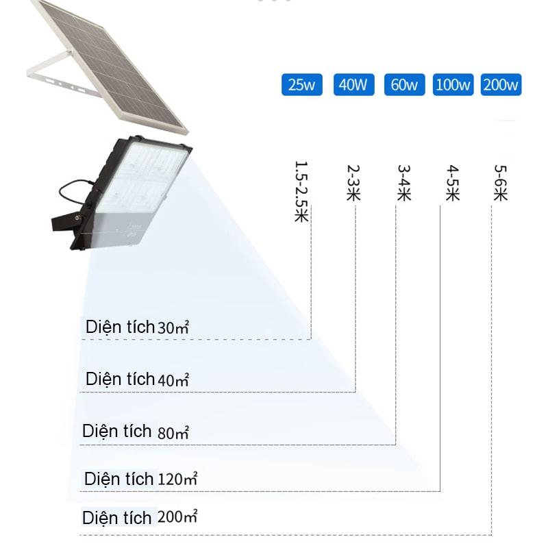 bóng đèn pha năng lượng mặt trời công suất chiếu sáng lớn