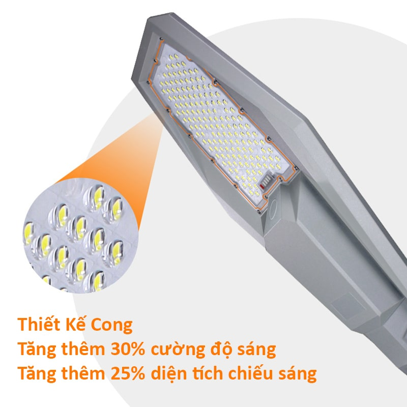 đèn năng lượng 400w sử dụng hạt led siêu sáng