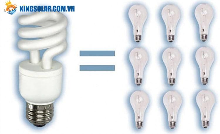 ưu nhược điểm của bóng đèn compact